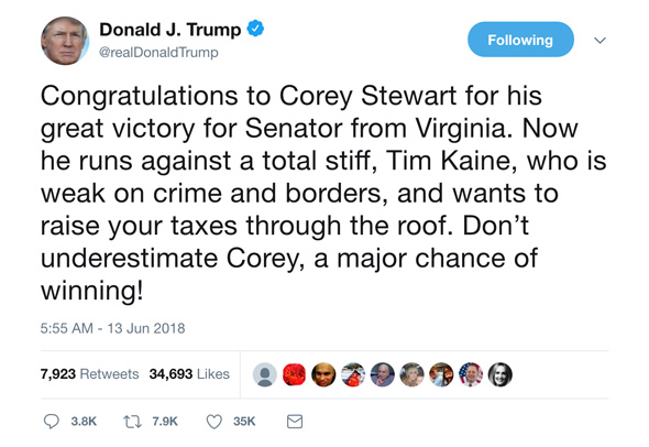 Congratulations to Corey Stewart for his great vicotry for Senate from Virgnia.  How he runs against a total stiff, Tim Kaine, who is weak on ctime and boarders, and wants to riase your taxes through the roof.  Don't underestimate Corey, a major chance of winning!